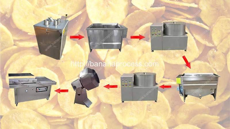 Semi-Automatic-Frying-Banana-Chips-Production-Line-for-Sale