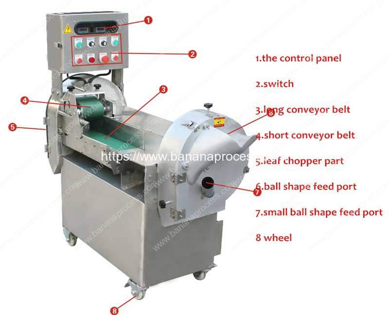 Multi-Function-Banana-Cutting-Machine-Structure-Introduction