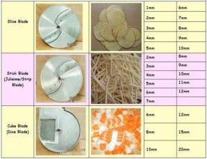 Multi-Functional-Wave-Shape-Plantain-Chips-Cutting-Machine