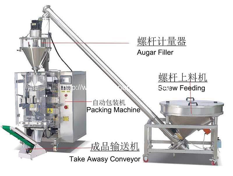 Full-Automatic-Powder-Scaling-Packing-Machine-with-Screw-Feeding-Hopper