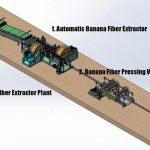 Automatic Banana Tree Fiber Production Line
