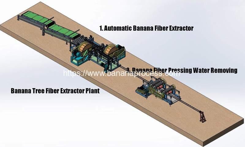Automatic-Banana-Tree-Fiber-Extrating-Production-Line